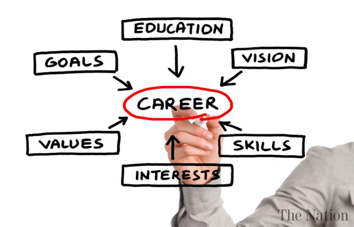 your educational career goals essays