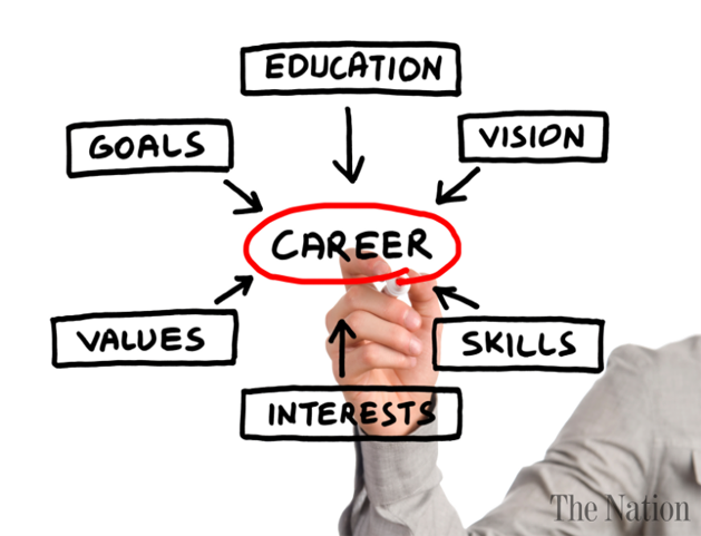Career Counseling- Four Important tips to a Successful and ultimate career