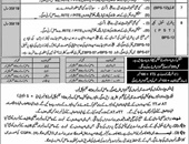 Elementary Secondary Education Department KPK Offers Jobs 2019
