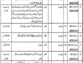 Jobs in District & Session Court Jhang 20 June 2018