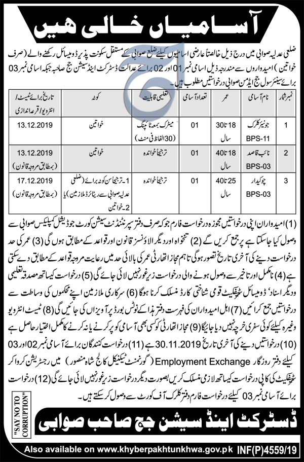 District & Session Court Offering Jobs In Swabi