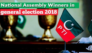 National Assembly Winners in General Elections 2018