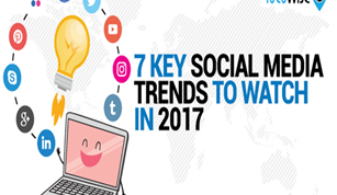Top 5 Social Media Trends of 2017