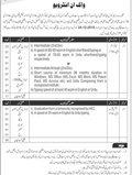Job In Services And General Administration Department Azad Kahsmir 13 Dec 2018