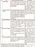 Job In The Galiyat Department Authority 29 Aug 2018