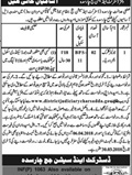 Jobs For Junior Clerk in Charsadda 06 March 2018