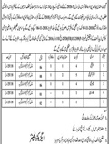 Jobs In Buildings M&R Division Gujranwala 23 Oct 2018