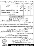 Jobs In District And Session Judge Charsadda 02 Apr 2018