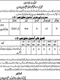 Jobs In Education Department Of Mandi Baha Ud Din 23 Feb 2018