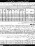 Jobs In Education Department Of Punjab 22 Feb 2018