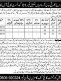 Jobs In Govt College Of Commerce 15 Feb 2018