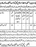 Jobs in Govt Institute of Commerce in Kasur 18 Feb 2018