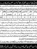 Jobs in Govt Institute of Commerce in Layyah 15 Feb 2018
