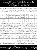 Jobs In Govt Institute Of Commerce Layyah 14 Feb 2018
