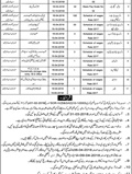 Jobs In Lodhran Irrigation Department 14 Mar 2018