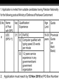 Jobs In Ministry Of Defence Govt Of Pakistan 09 Nov 2018