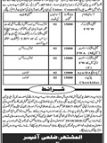 Jobs In Population Welfare Department  19 Oct 2018