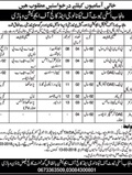 Jobs In Punjab Institute Of Technology And College Of Education 02 Mar 2018
