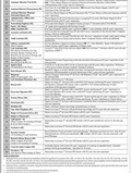 Jobs In Shaheed Benazir Bhutto University 16 Jan 2018