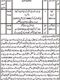 Jobs n District And Session Court Karak 31 Jan 2018