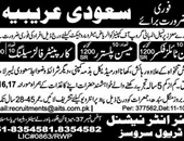 Air International Travel Services Islamabad Offering Jobs In Saudi Arab