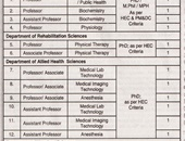 Alliance Healthcare Pvt Limited Offering Jobs In Peshawar