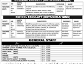 College Teacher Jobs in Abbottabad