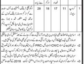 Crop Reporter Jobs In Hyderabad