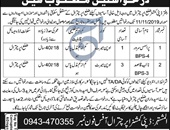 Deputy Commissioner Chitral Offering Jobs In Chitral