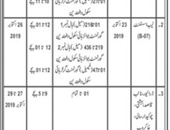 Deputy Commissioner Offering Jobs In Quetta