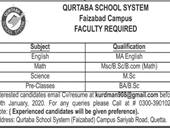 Faculty Staff Jobs in Quetta