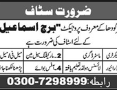 Get a Latest Jobs In Burj Ismaeel Sarghoda 2019