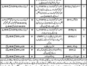 Get a Latest Jobs In Commissioner Office Nasirabad Division 2019