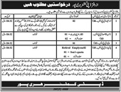 Job In Office Of The Deputy Commissioner 2 Jan 2019