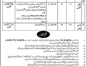 Junior Clerk Jobs In Faisalabad