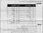 Lecturer Jobs In Higher Education Department Muzaffarabad