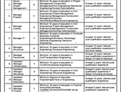 Manager Project,Manager Coasting,Manager It,Senior Manager Project Management Jobs in Lahore