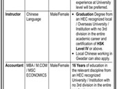 National University Of Modern Languages Offeirng Jobs In Gwadar