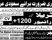 Nature Trade Test & Technical Training Center  Peshawar Offering Jobs In Saudi Arab