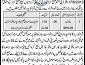 Patwari Job In Board Of Revenue Peshawar