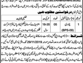Patwari Jobs In Deputy Commissioner Abbottabad