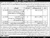 Punjab Labour Court Offering Jobs In Lahore