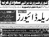 Qureshi Manpower Bureau Offering Jobs In Saudi Arab