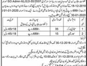 Sanitary Worker jobs in Gujranwala
