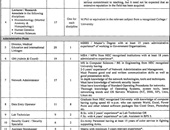 University of Health Sciences Offering Jobs In Lahore