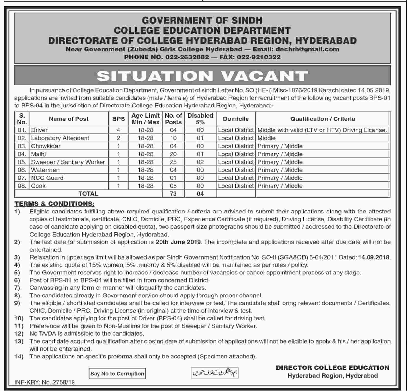 College Education Department Sindh Offers Jobs 2019