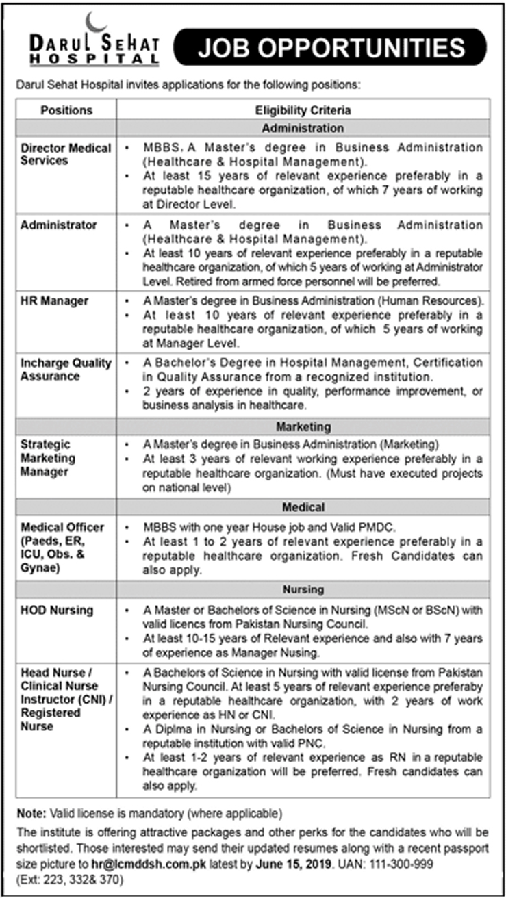 Darul Sehat Hospital Offering Jobs 2019