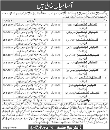 District Health Authority Swabi Offers Jobs 2019