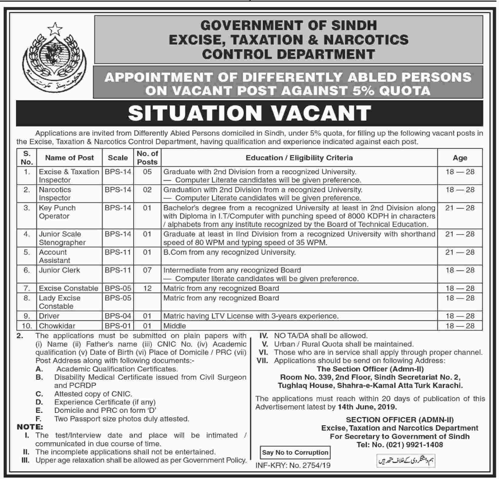 Excise Taxation & Naroctics Control Department Jobs 2019