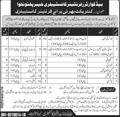Frontier Constabulary Peshawar Offering Jobs In Peshawar